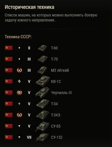 Историческая техника