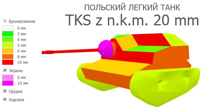 Броню танка TKS
