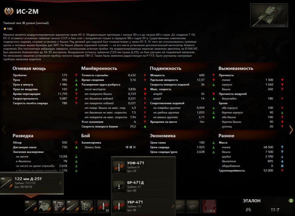ИС-2М: тактико-технические характеристики