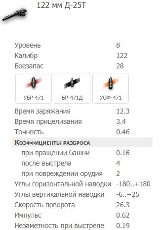 122-миллиметровым орудием Д-25Т