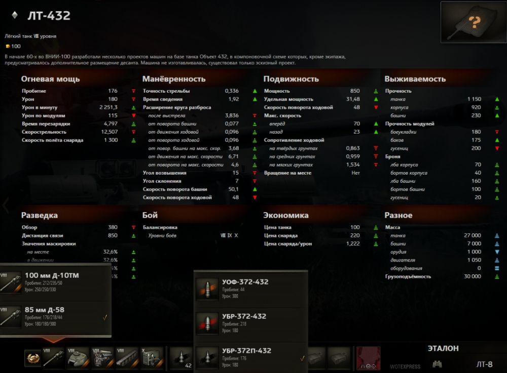 Объект 432: тактико-технические характеристики