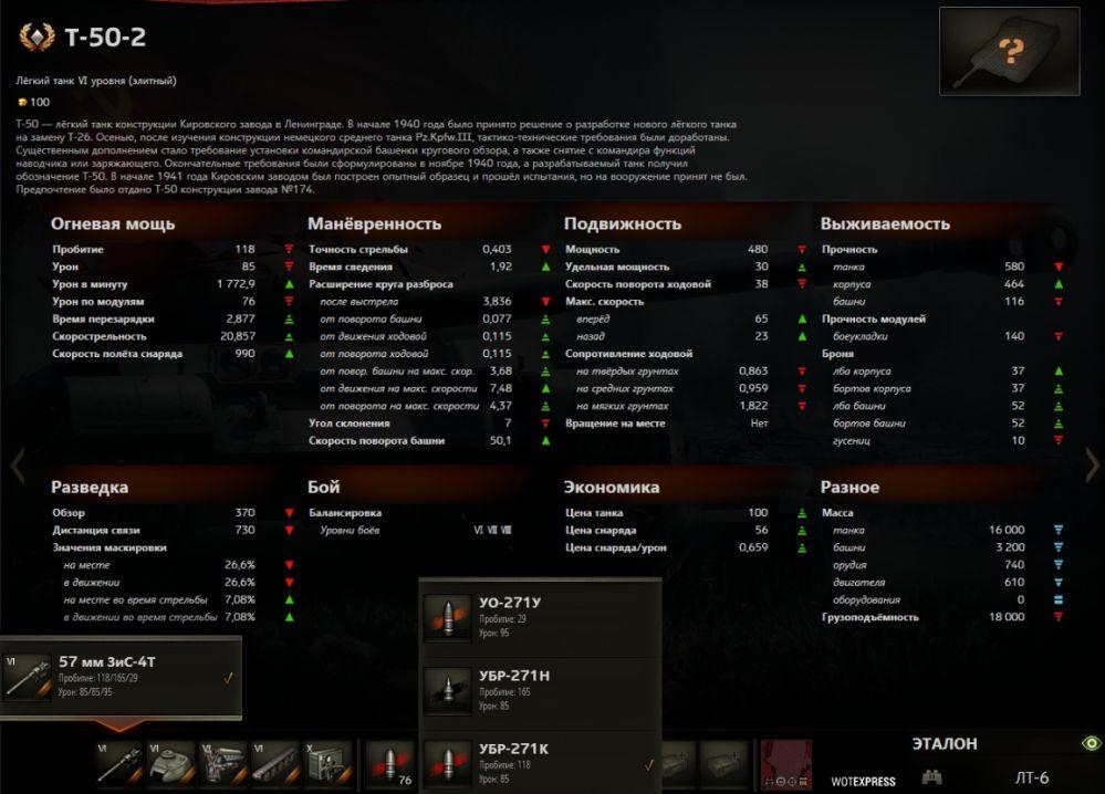 T-50-2: тактико-технические характеристики