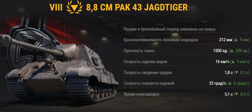 UP ТТХ у Jagdtiger 8.8 в обновлении 1.2