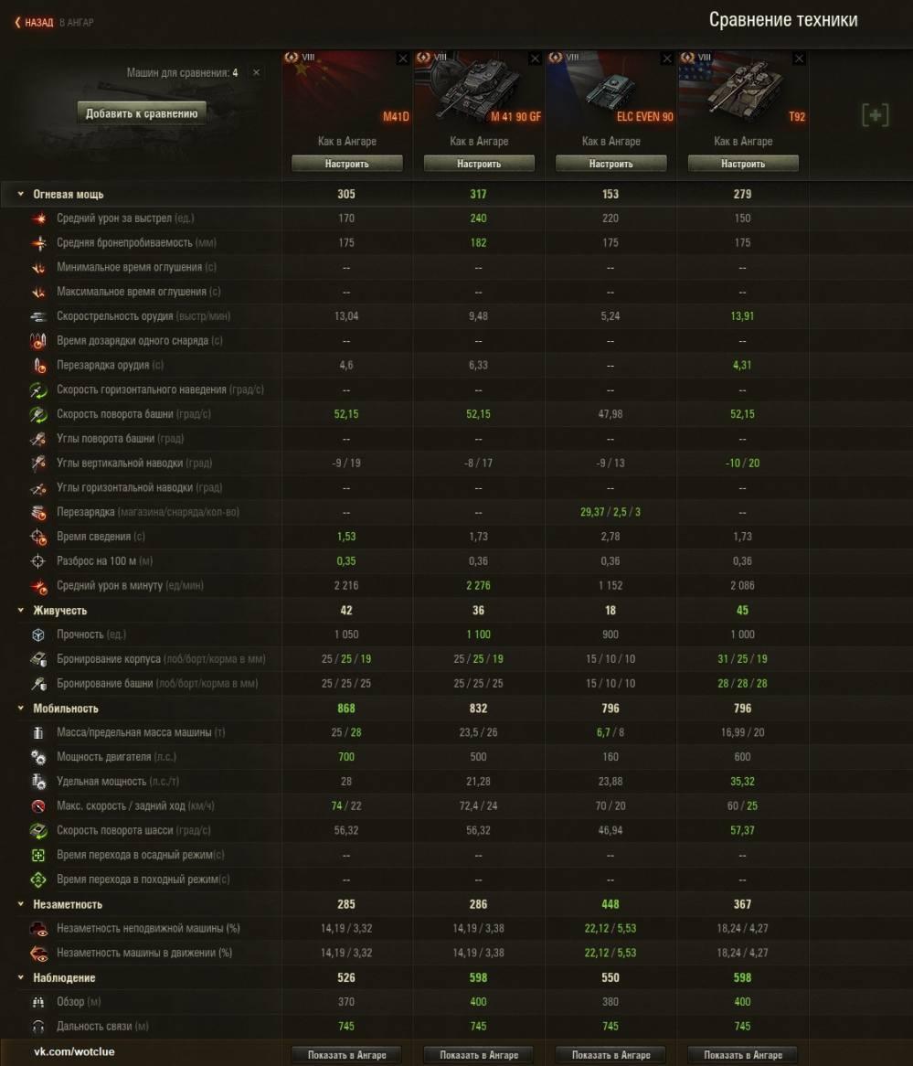 Честный отзыв о китайском M41D
