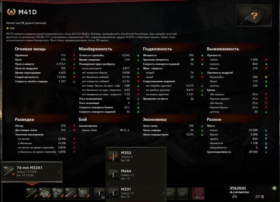 M41D: тактико-технические характеристики
