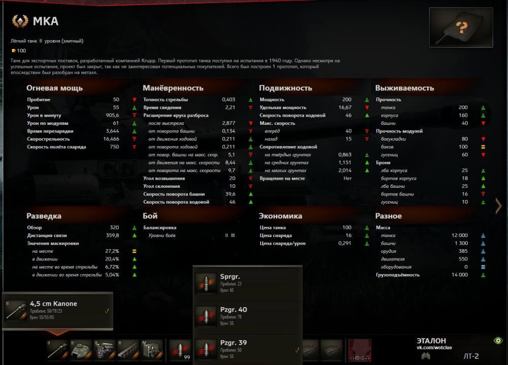 MKA: тактико-технические характеристики