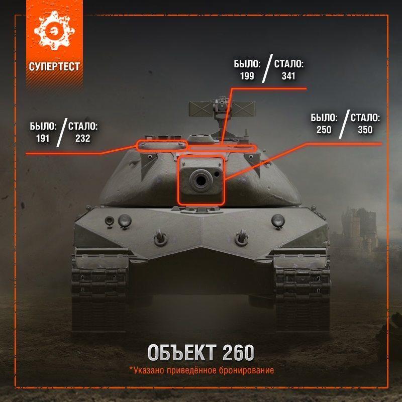 АП для танка объект 260