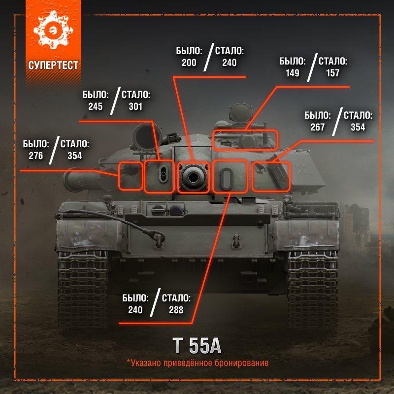 АП для танка Т 55А