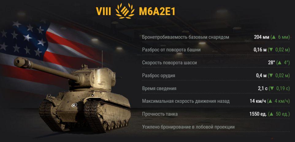 UP ТТХ у M6A2E1 в обновлении 1.2