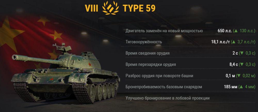 UP ТТХ у TYPE 59 в обновлении 1.2