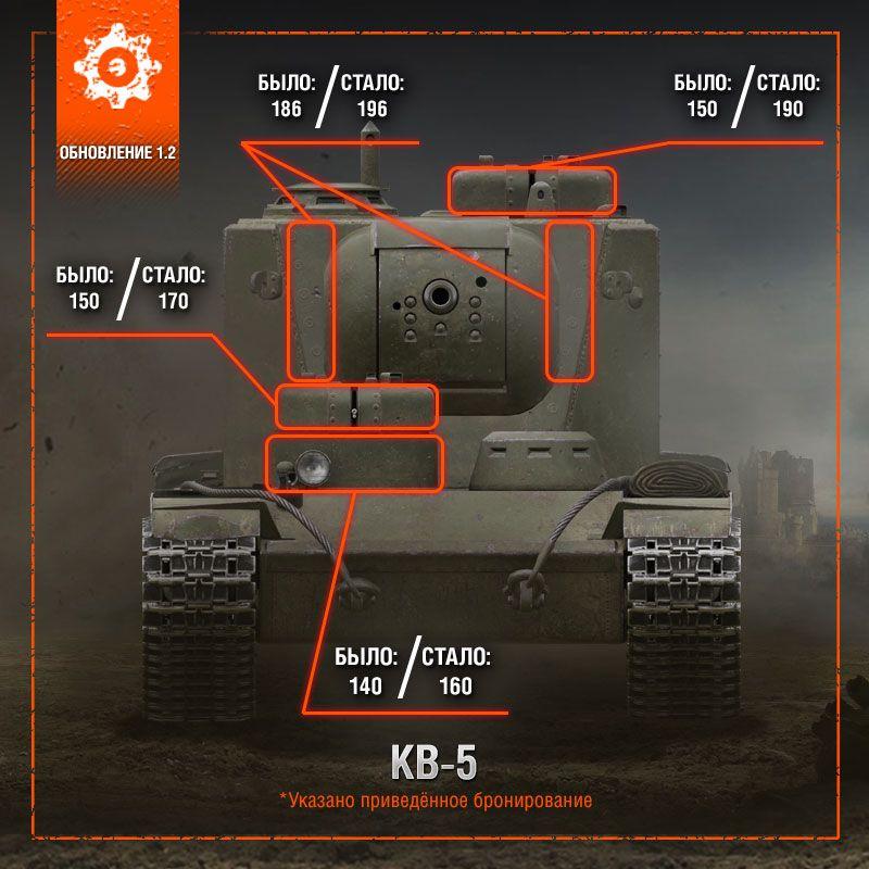 КВ-5 в обновлении 1.2