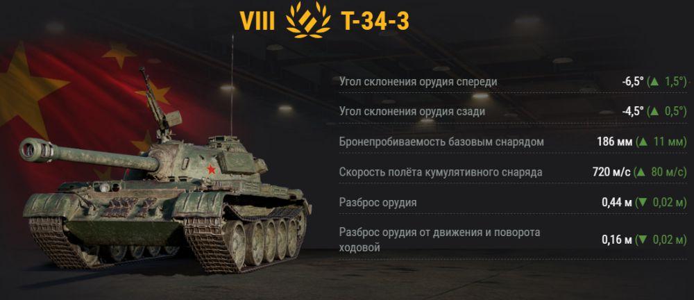 UP ТТХ у T-34-3 в обновлении 1.2
