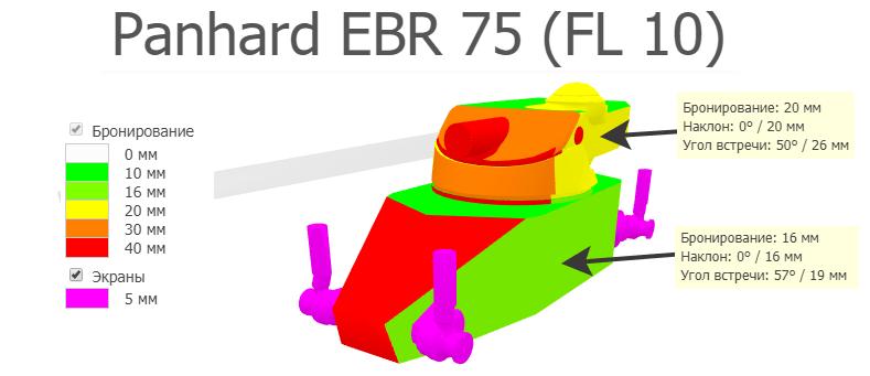 EBR 75 FL 10