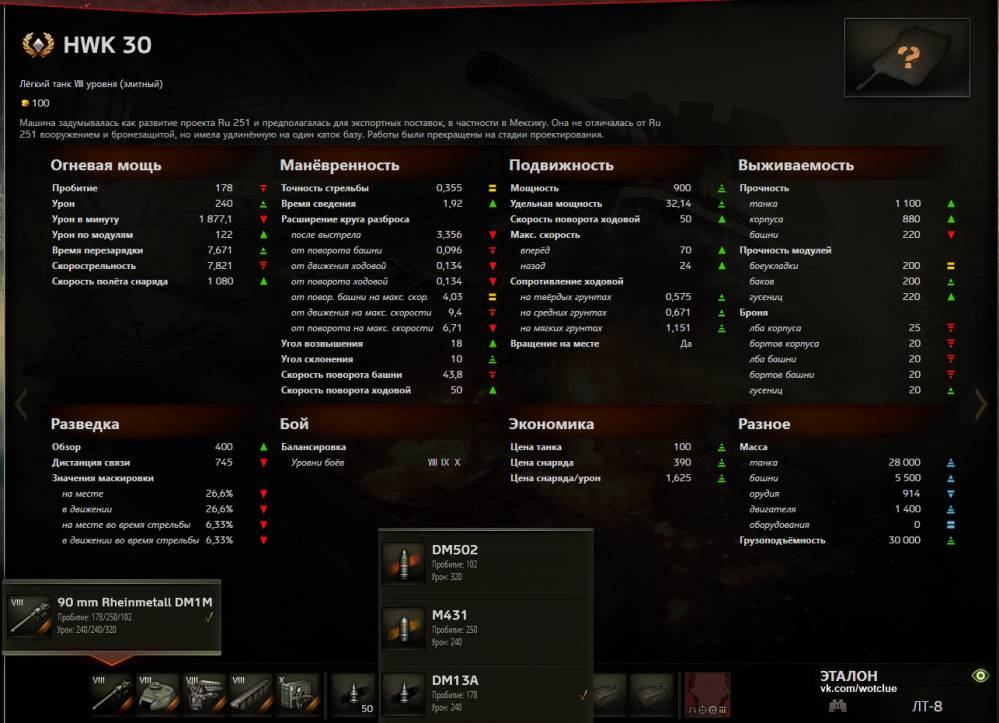 HWK 30: тактико-технические характеристики