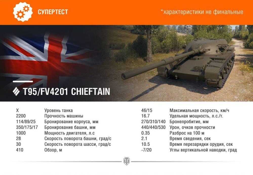 T95 FV4201 Chieftain: тактико-технические характеристики