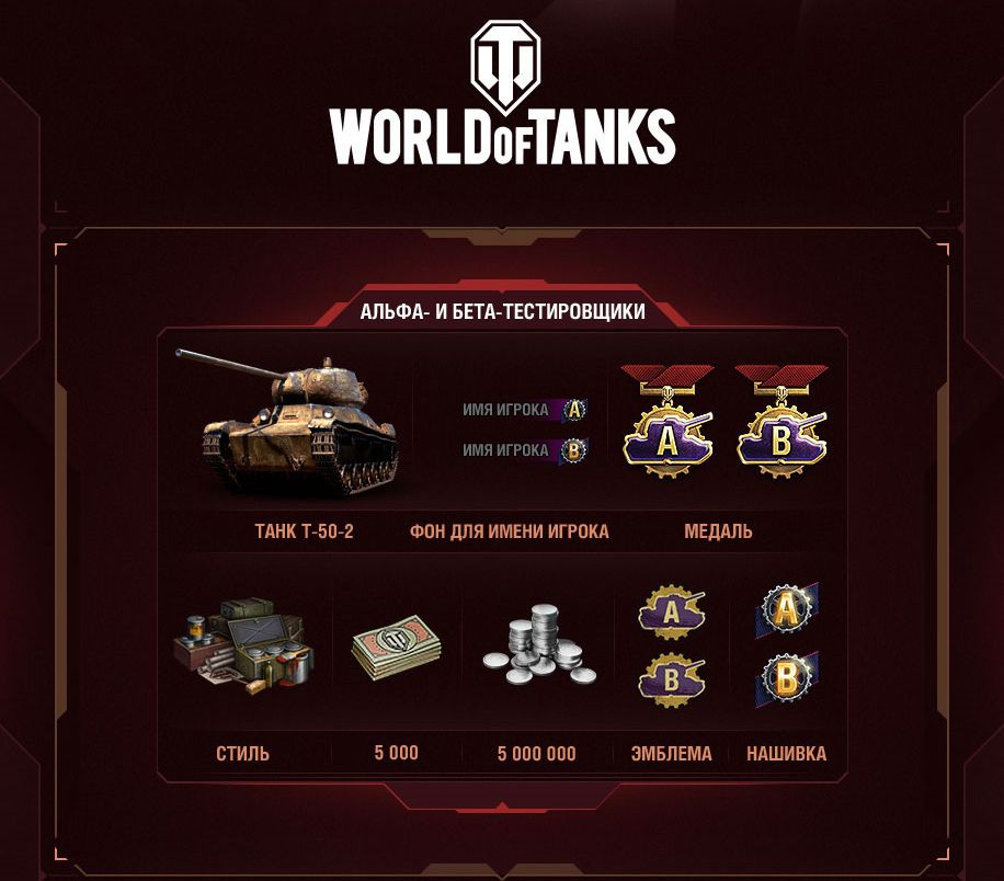 Подарки к 10-летию World of Tanks