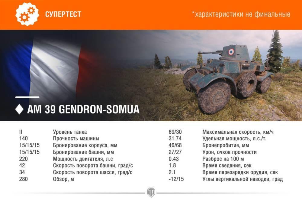 AM 39 Gendron-Somua: тактико-технические характеристики