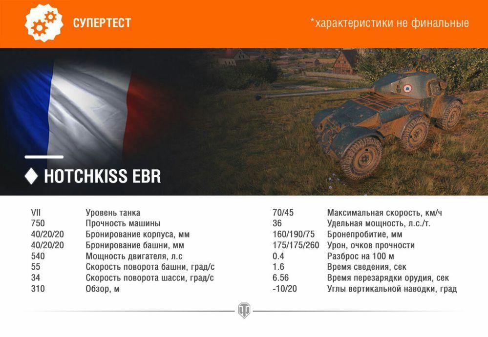 Hotchkiss EBR: тактико-технические характеристики