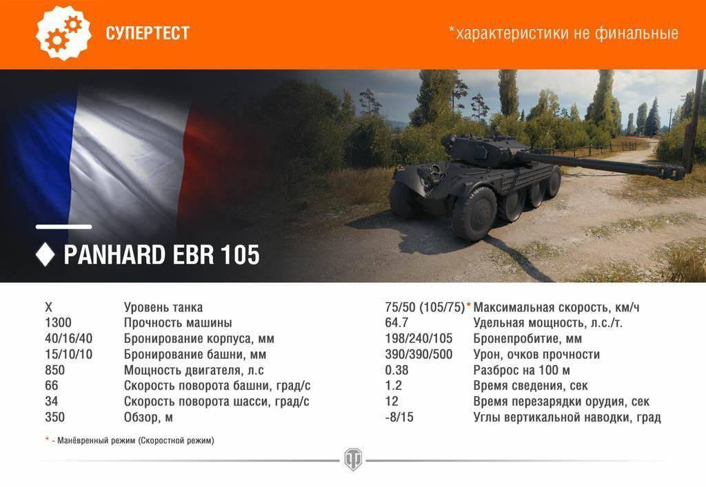 Panhard EBR 105: тактико-технические характеристики
