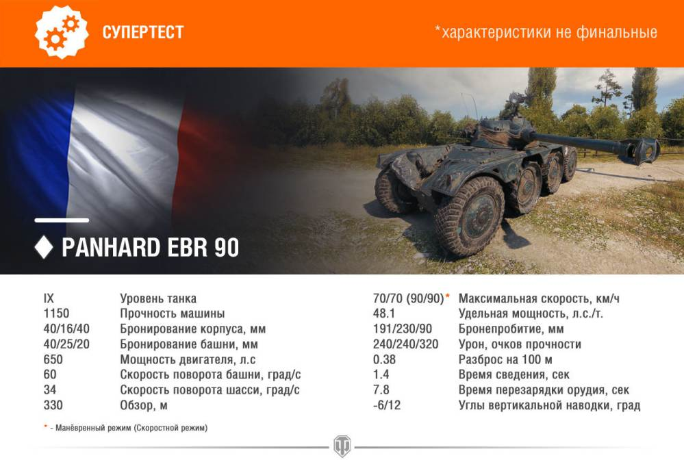 Panhard EBR 90: тактико-технические характеристики