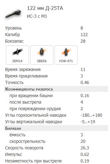 122-миллиметрового орудия Д-25ТА