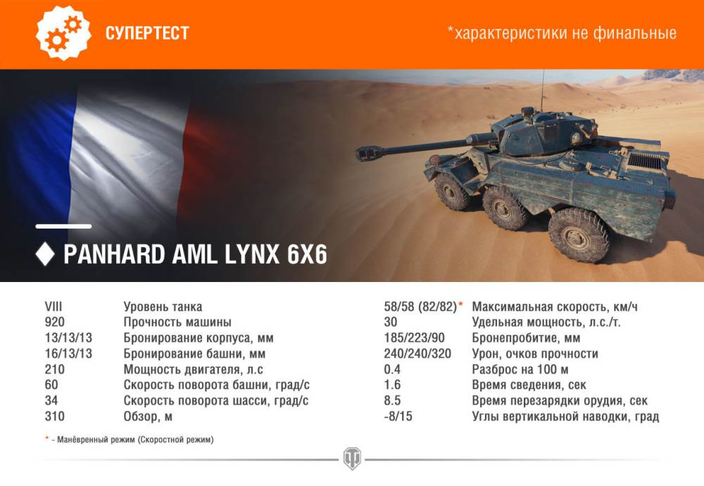 Panhard AML Lynx 6x6: тактико-технические характеристики