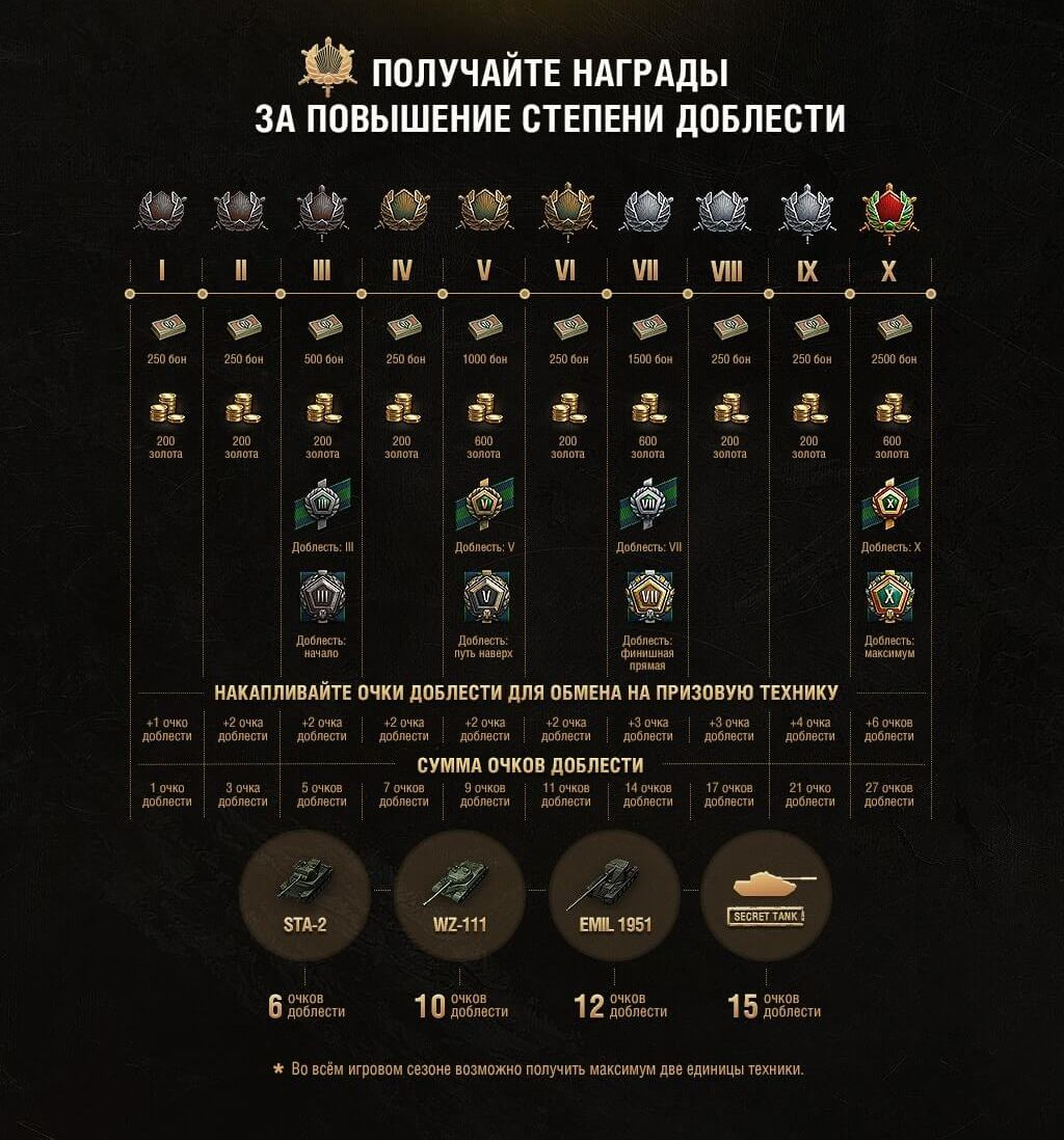 """Награды в """"Линия фронта"""" и правила обмена"""