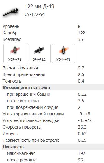 СУ-122-54: тактико-технические характеристики