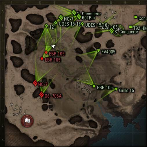 Отображение расстояния до ближайшего противника;