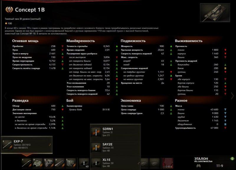 Concept 1B: тактико-технические характеристики