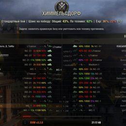 Включить статистику в World of Tanks