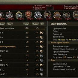 Как узнать статистику в World of Tanks