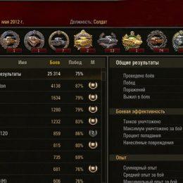 Проверка КПД World of Tanks