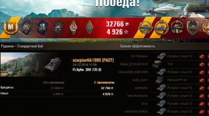 Профиль игрока World of Tanks