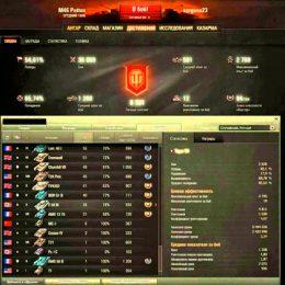 Личный рейтинг в World of Tanks