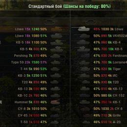 Оленемер онлайн для World of Tanks