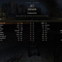 Количество игроков в World of Tanks