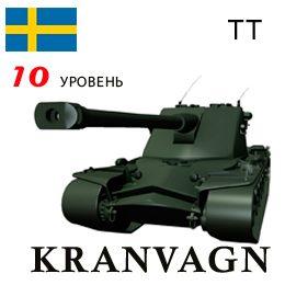 Обзор Kranvagn Шведский ТТ 10 уровня World of Tanks